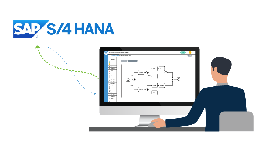 Easy communication with SAP S/4HANA