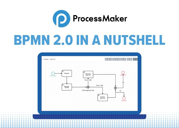 BPMN 2.0 in a Nutshell [English EST]