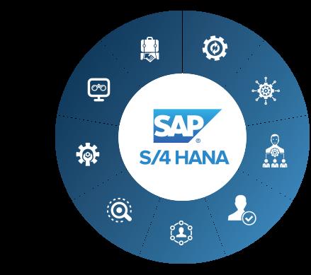 Fácil comunicación con SAP S/4HANA
